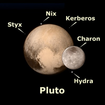 Pluto and its satellites, Charon, Hydra, Nix, Kerberos et Styx