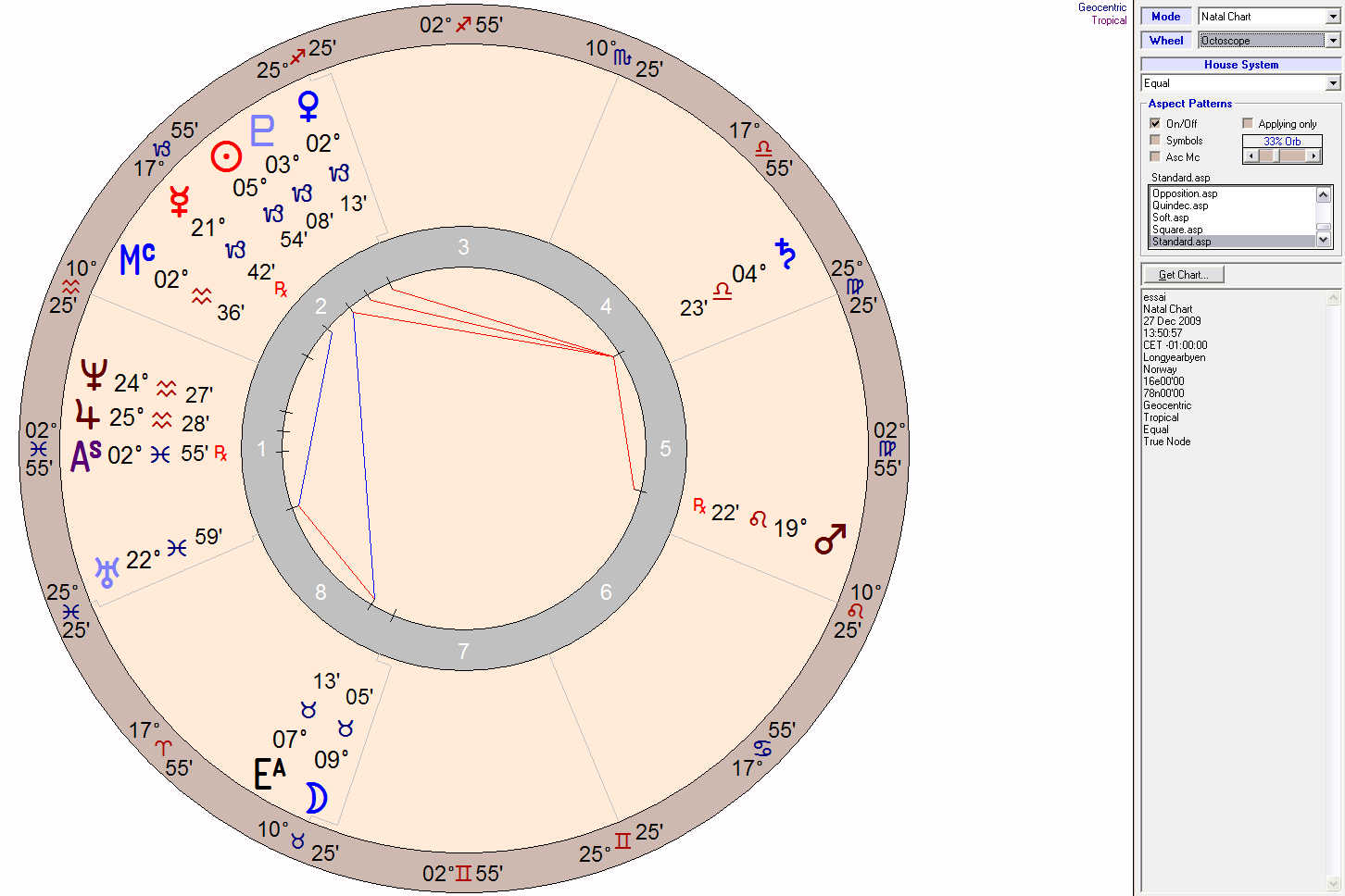 A reform of the astrological chart to be compared with zet and stellarium which present a theme or a chart more conform with reality geenschuldenfo Images