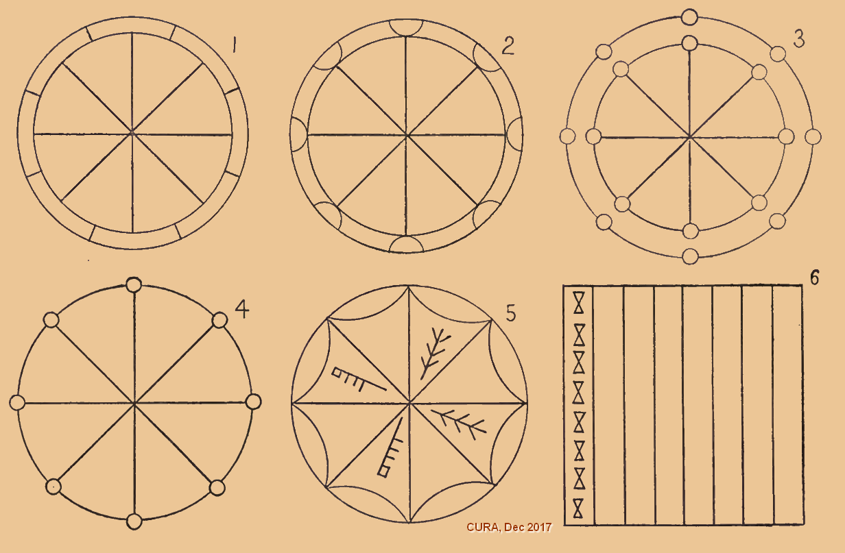 Falkener, 1892 - Board games or/and Astrological Diagrams?