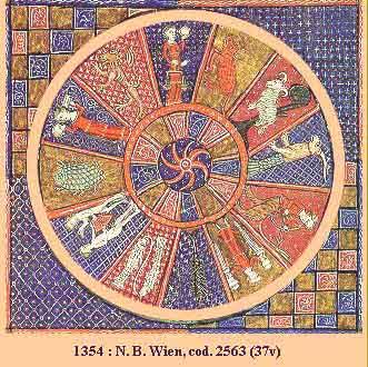 zodiac Wien